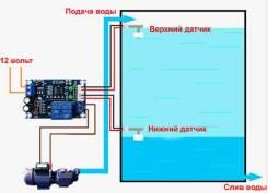 Контроллер уровня воды, для насоса XH-M203