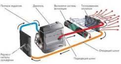 Промывка радиатора печки 1000р