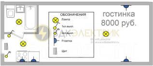 Электрик. Монтаж электропроводки эконом. Электромонтаж от 8000 руб.