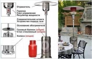 Обогреватели газовые.