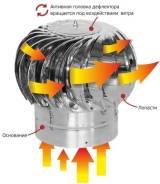 Установка Турбодефлектора