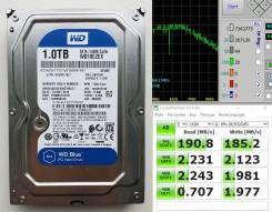 Жесткие диски 3,5 дюйма. 1 000Гб, интерфейс SATA
