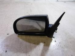 Зеркало. Kia Carens