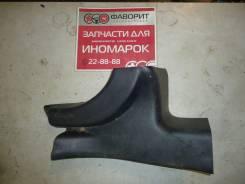 Накладка порога внутренняя задняя правая [858862Y000] для Hyundai ix35