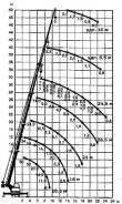 Краян КШТ-50.01. Автокран 50 тонн, 11 000куб. см., 34,00м.
