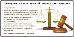 Опытный кредитный юрист. Консультации бесплатно.