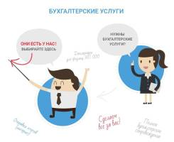 3 НДФЛ и другие отчеты ИП и ООО