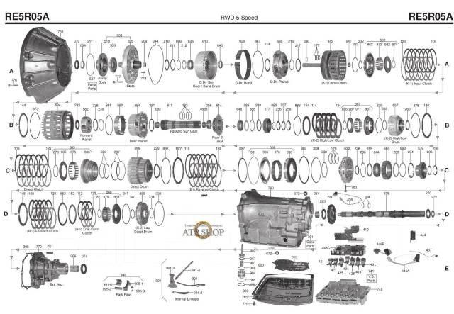 АКПП RE5R05A автомат Nissan/Infiniti по запчастям