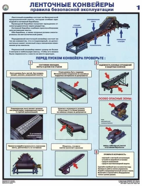 Охрана труда на ленточных транспортерах мотор отопителя фольксваген транспортер