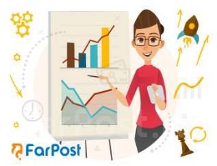 Аналитик данных. LLC FarPost. Остановка Русская