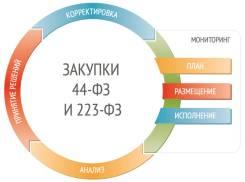Регистрация в ЕИС и на торговых площадках