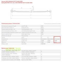 ЧМЗ 315122912050 Лист рессоры УАЗ 31512 3 задний ЧМЗ L1350 мм (Сегодня при заказе до 13.00)